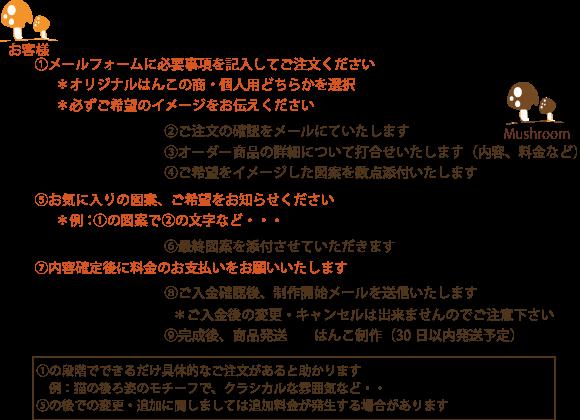 オーダー-4